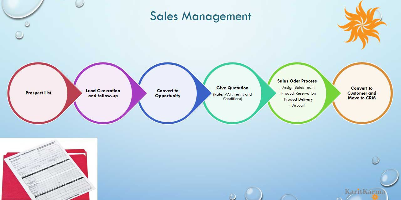 sales process - Process Of Sales